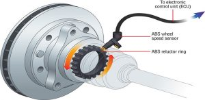 سیستم ترمز ضد قفل ( ABS )
